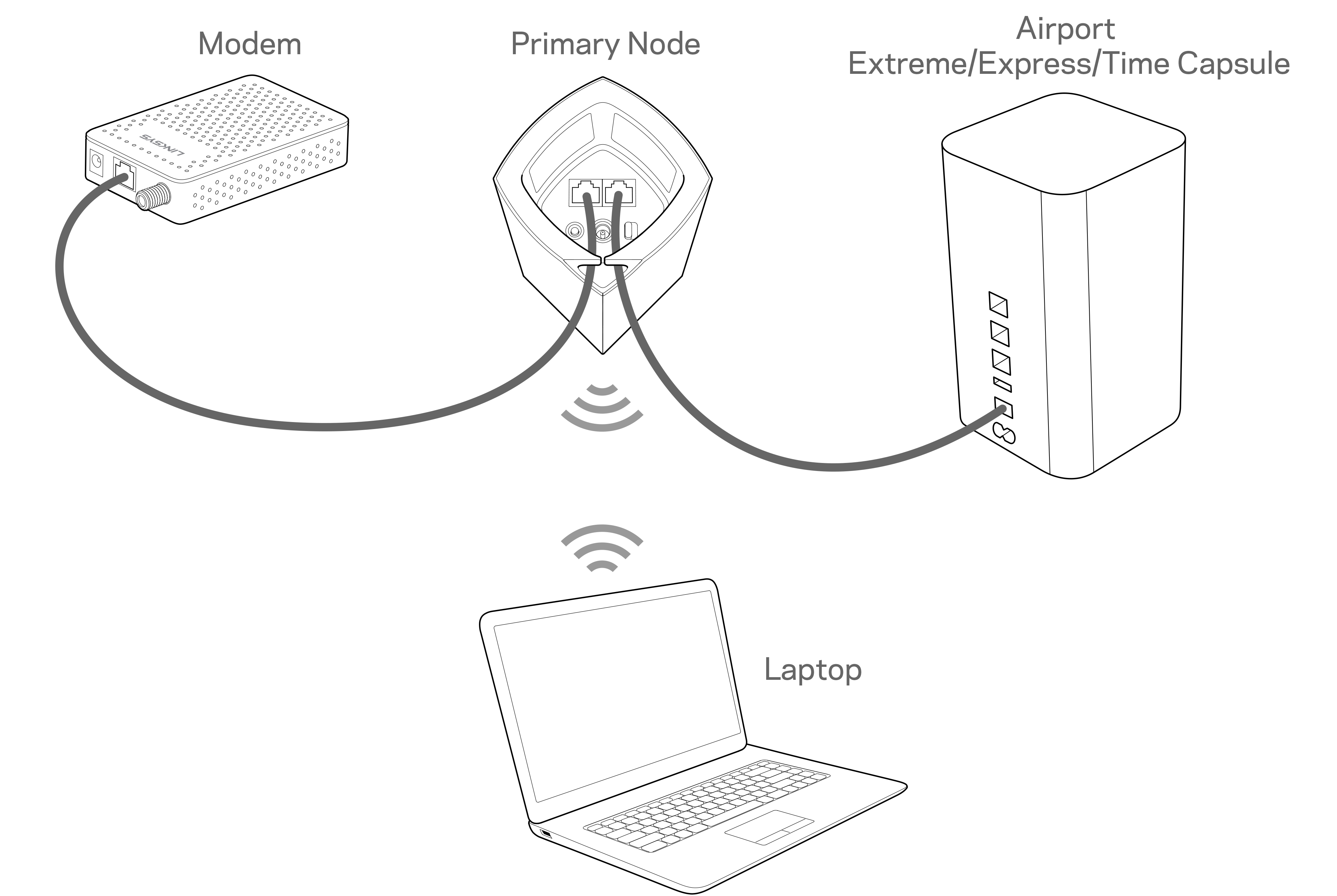 how to install linksys velop?
